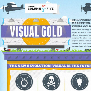 6 Examples of Visual Content Marketing