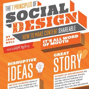 7 Ways to Increase Social Content Sharing