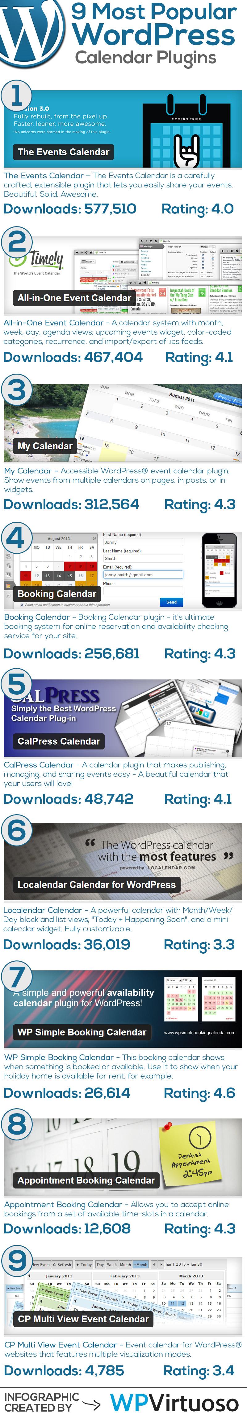 Calendar Booking Plugin Wordpress : Best wordpress calendar plugins wpvirtuoso
