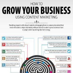 Creative Content Marketing Tips