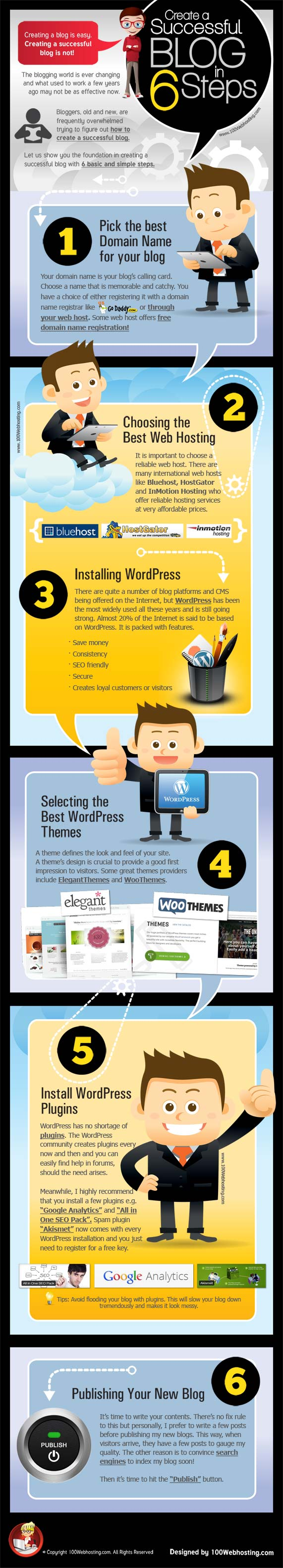 6 Steps to a Successful Blog
