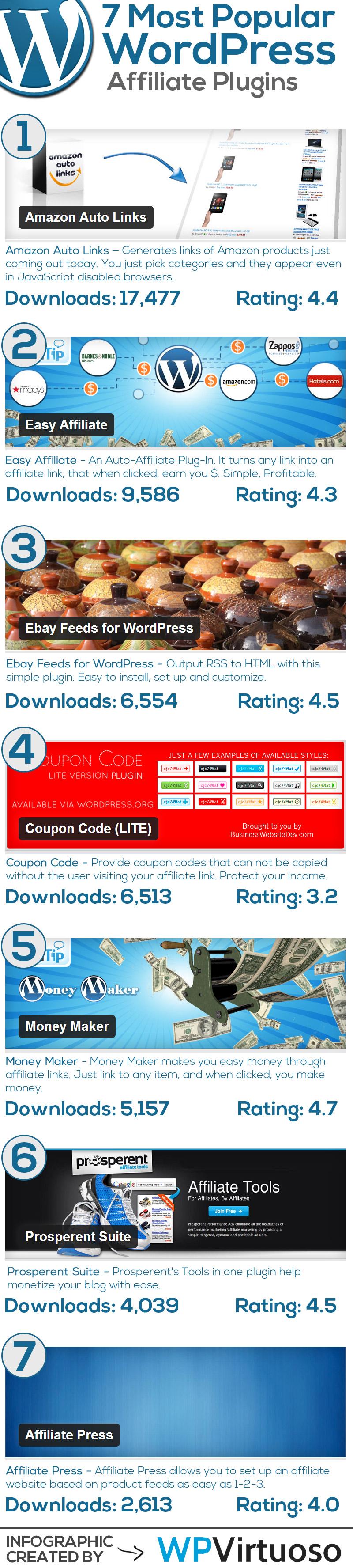 Best-Wordpress-Affiliate-Plugins-Infographic