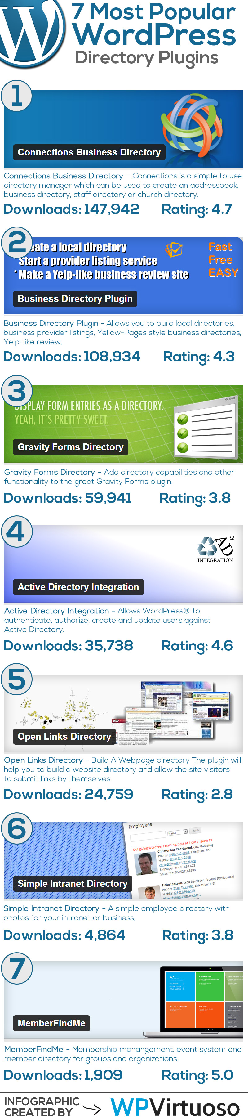 Best-Wordpress-Directory-Plugins-Infographic