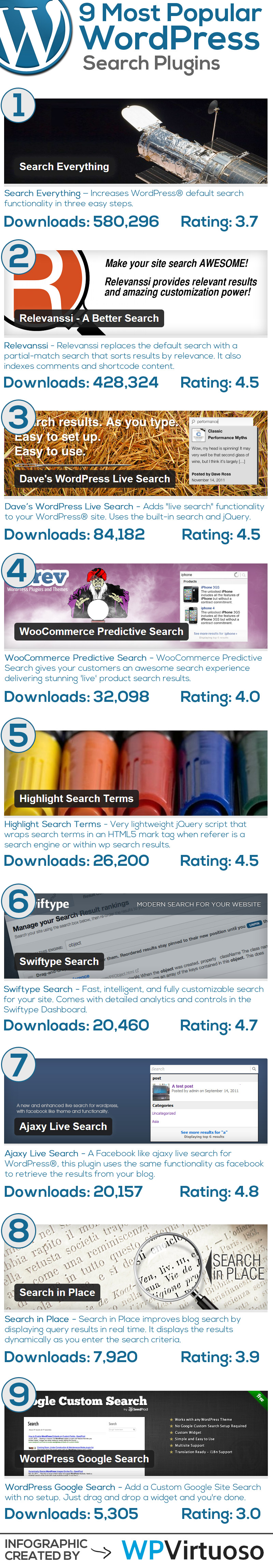 Best-Wordpress-Search-Plugins-Infographic