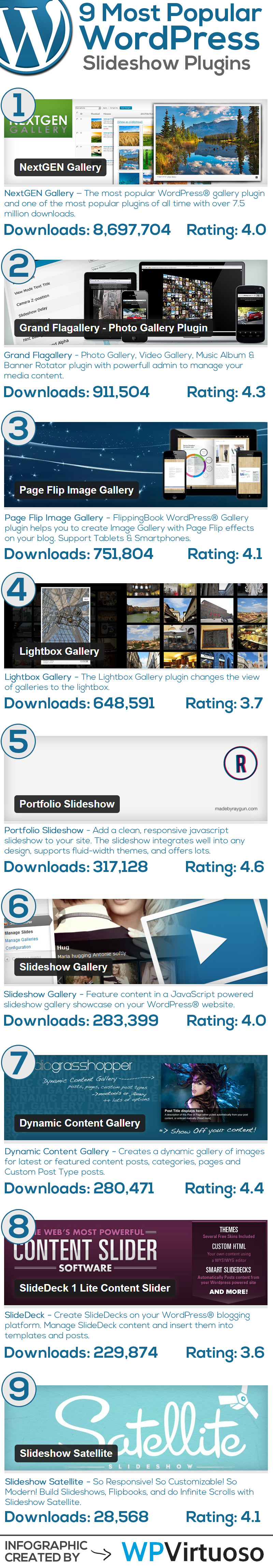 Best-Wordpress-Slideshow-Plugins-Infographic