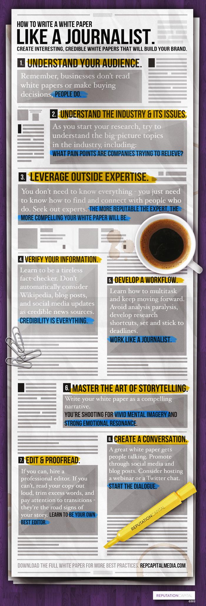 Blogging Like a Journalist