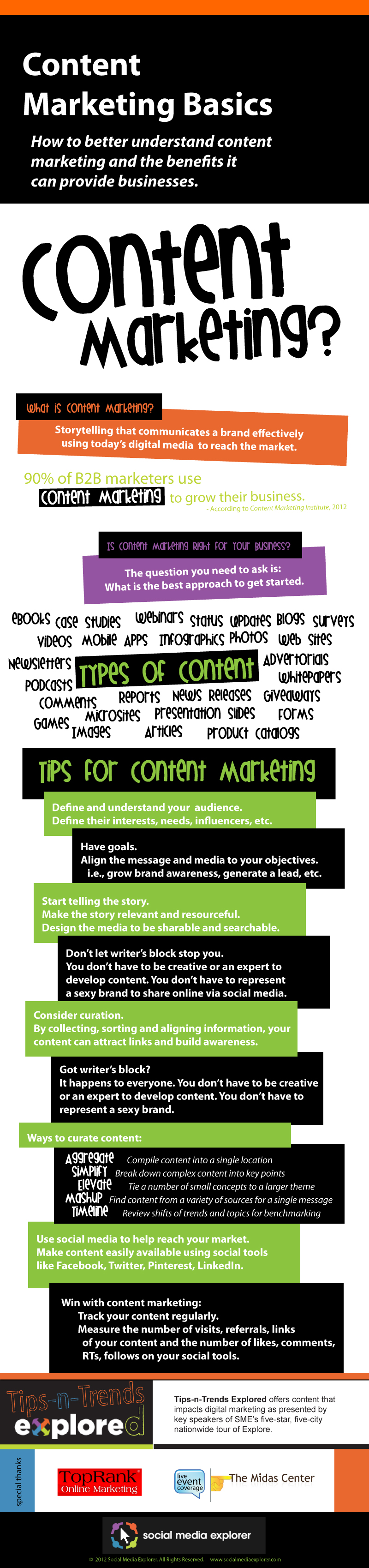 Guide to Content Marketing