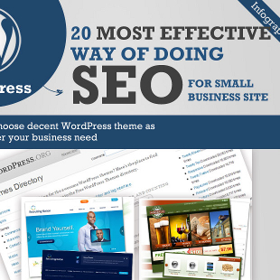 How to Use SEO on WordPress