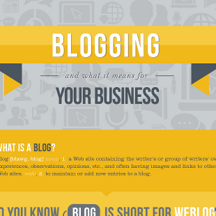 7 Most Popular Free Blogging Platforms