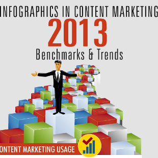 8 New Trends in Content Marketing