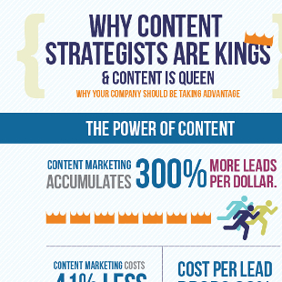 Average Salary for Website Content Management Jobs