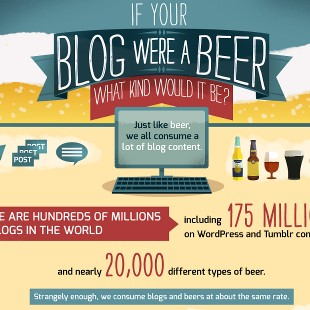 If Your Blog Were a Beer What Would it Be