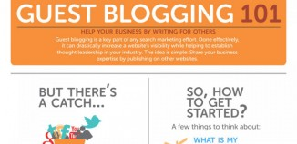 How To Blog For Huffington Post