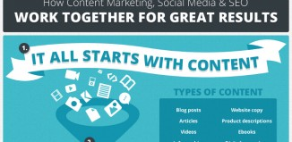How To Get Content For Your Blog