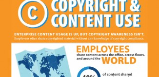 how to copyright a blog