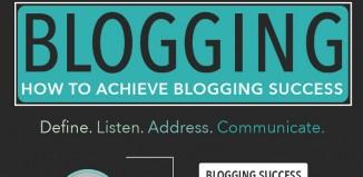 How To Start An Advice Blog