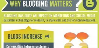 How To Write A Blog Bio