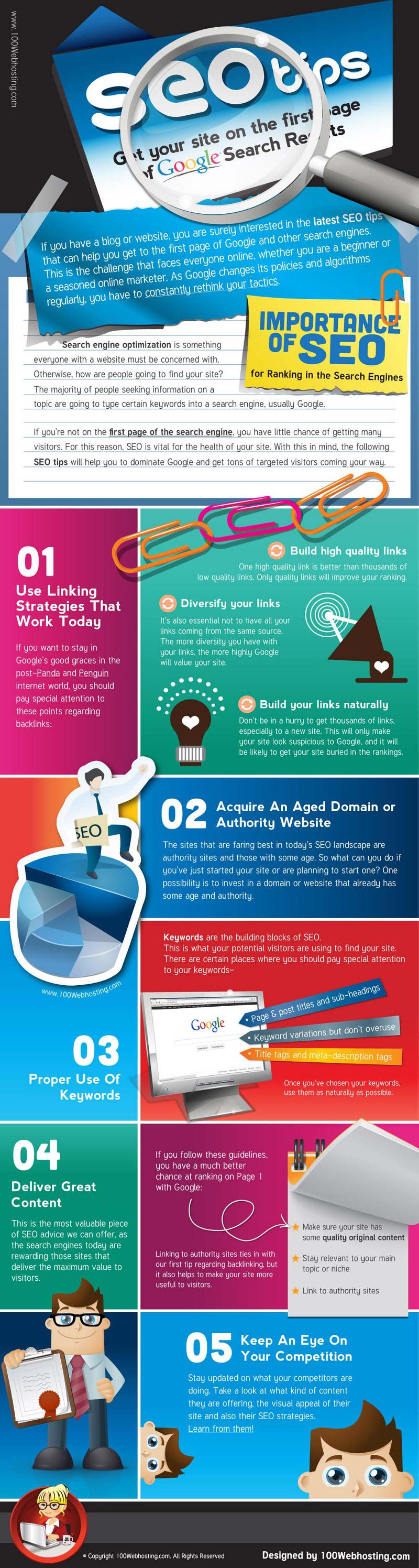 Tips for Google SEO