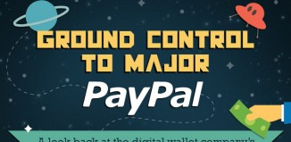 How to Add a Paypal Button to Wordpress
