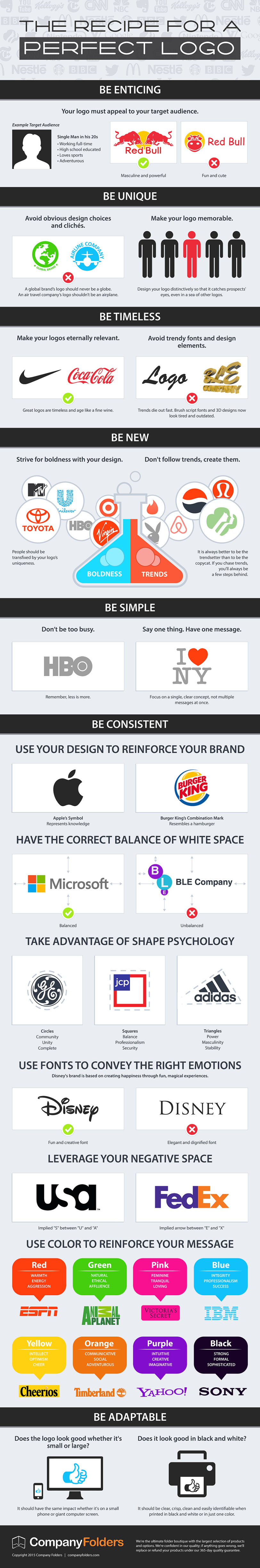 Designing the Perfect Logo