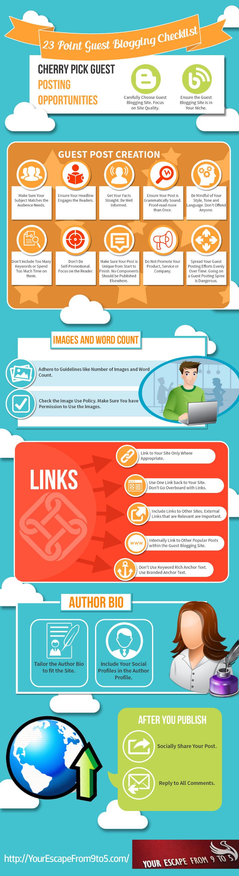Guest Blogging Checklist