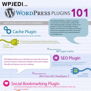 12 Good WordPress Plugins to Download