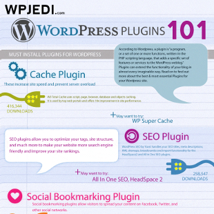 12 Good WordPress Plugins to Download