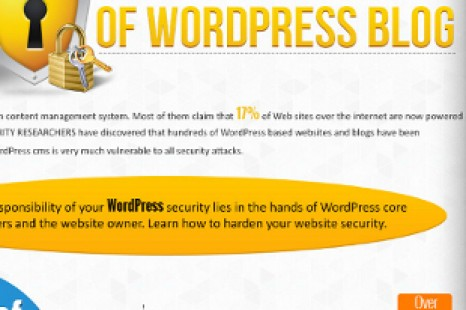 4 Common Ways WordPress Blogs Get Hacked