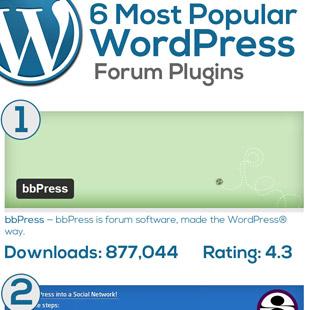 6 Best Wordpress Forum Plugins