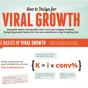 9 Viral Marketing Methods for Blogs