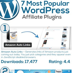 7 Best WordPress Affiliate Plugins