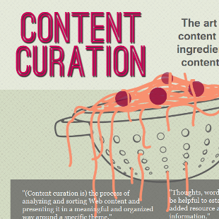 Best Tools for Content Curation