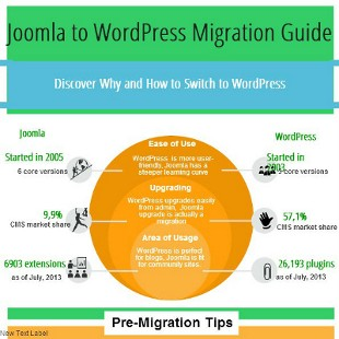 Joomla to WordPress Migration Tutorial