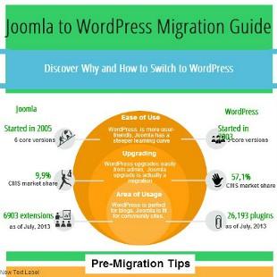 Joomla to WordPress Migration Tutorial