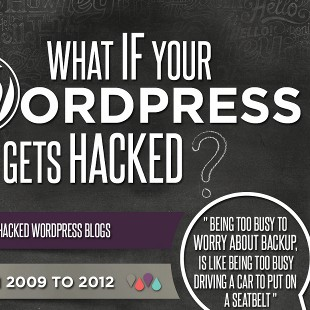 Number of WordPress Blogs Hacked Each Year