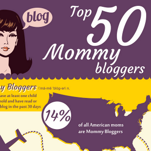 Top 50 Mom Bloggers
