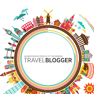 What is the Average Age of a Travel Blogger
