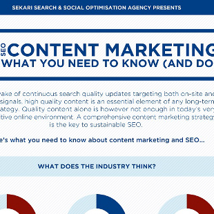 11 Tips on Content Marketing for Organic Search