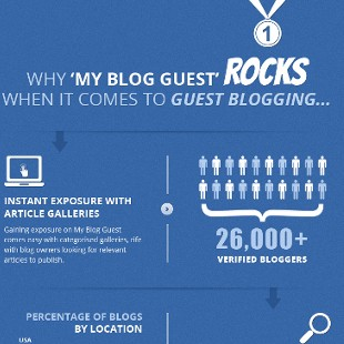 6 Reasons to Use My Blog Guest