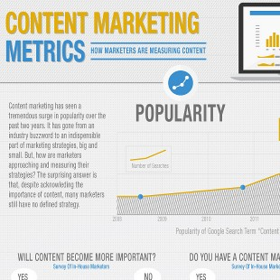 8 Vital Content Marketing Goals and Objectives