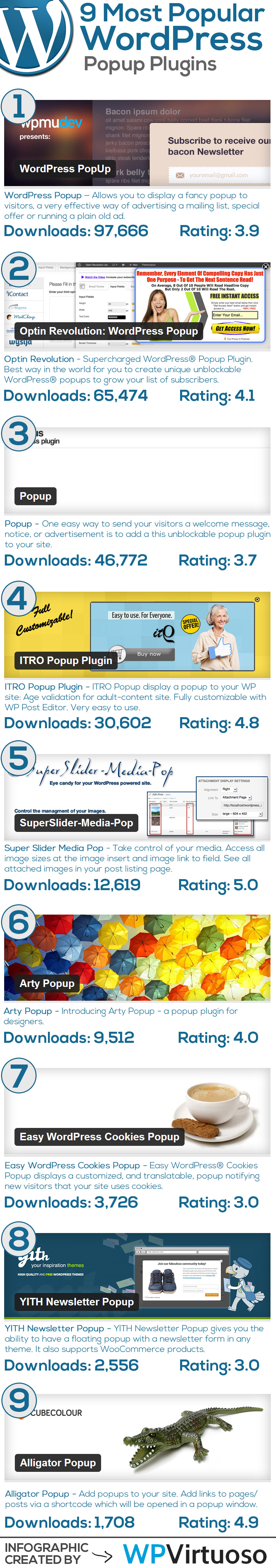 Best-Wordpress-Popup-Plugins-Infographic