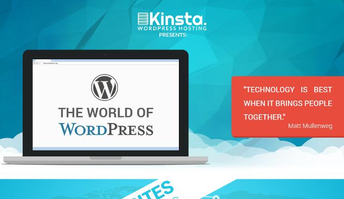 How to Debug Wordpress Query
