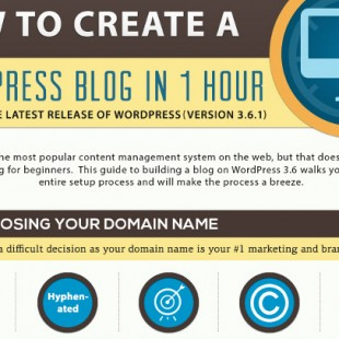 How to Embed WordPress Blog into Website