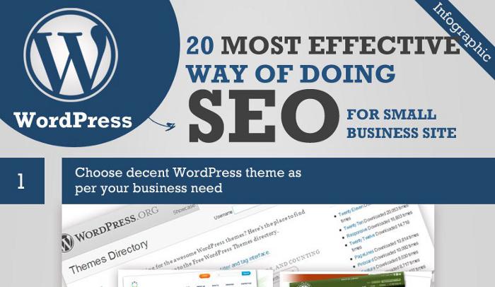 How to Use Wordpress Yoast SEO