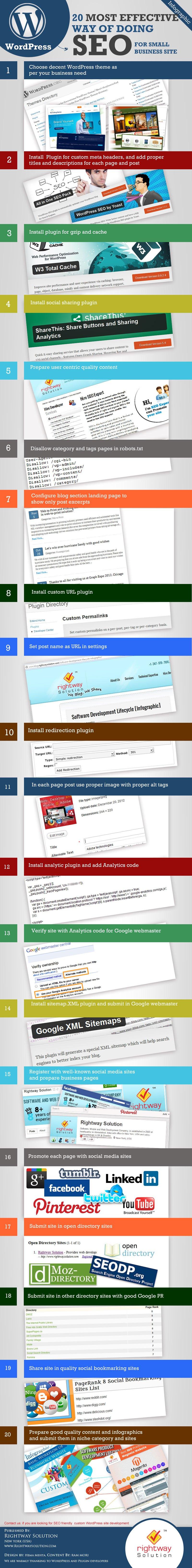 Top SEO for WordPress