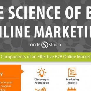 8 Free Fullscreen WordPress Themes