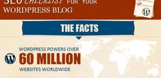 4 Free Retro Wordpress Themes