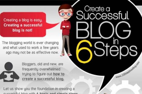 6 Free WordPress Knowledge Base Themes