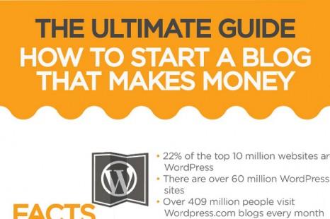2 Free Coffee Shop WordPress Themes