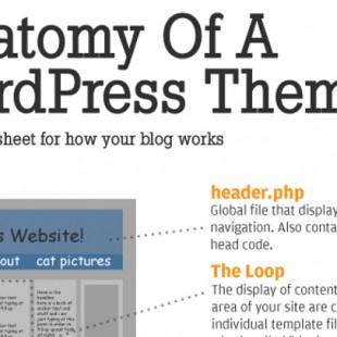 8 Free Record Label WordPress Themes